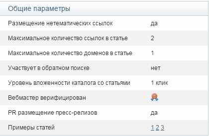 Параметры площадки besttoday.ru