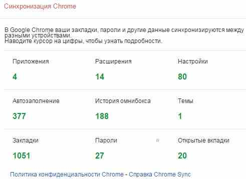 Синхронизация Google Chrome