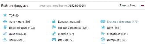 Популярные форумы