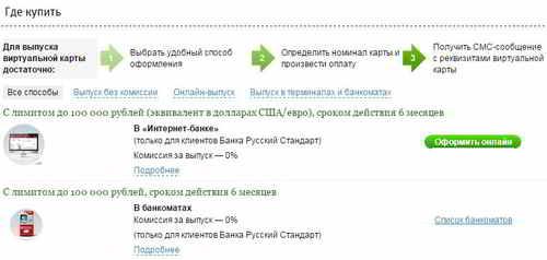 Пополнение виртуальной банковской карты
