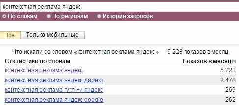 Подбор ключевых фраз в статистике Яндекса
