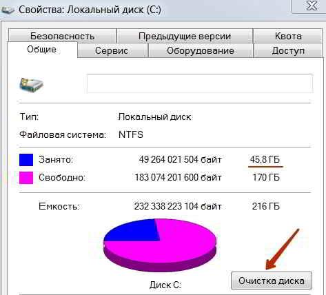 Очистка диска С