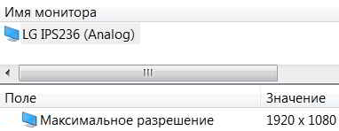 Максимальное разрешение экрана