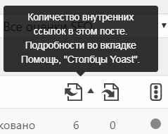 Счетчик ссылок в Seo Yoast