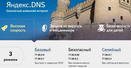 Заблокировать сайт с помощью DNS сервера Яндекса