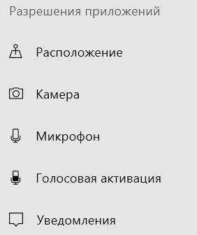 Разрешения приложений